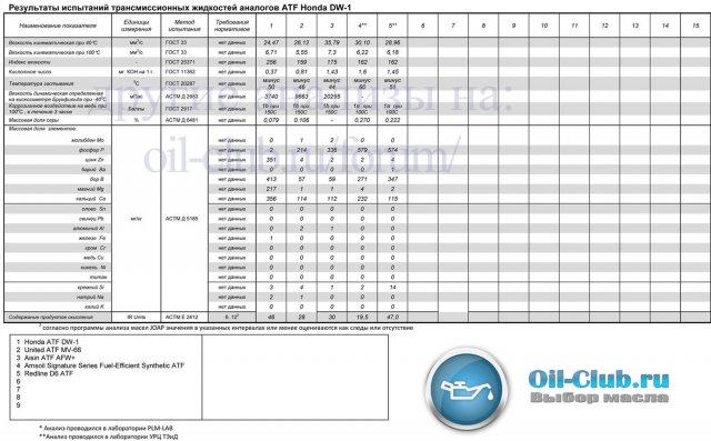 dw1_oilclub.jpg